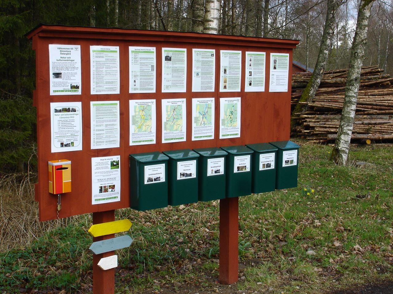 © Simontorp Konsult AB, Välkomstskylten för egenvandringarna i Simontorp