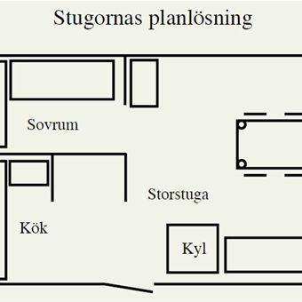 Karö Stugby