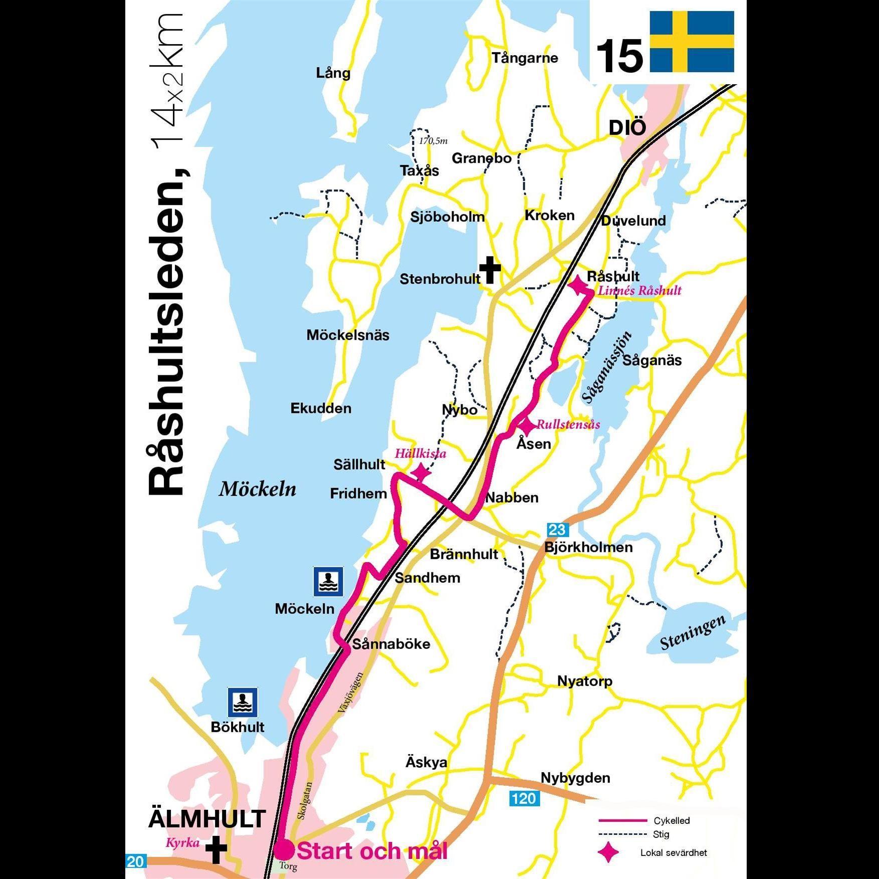 Cykeltur - Råshultsleden - 14x2 km