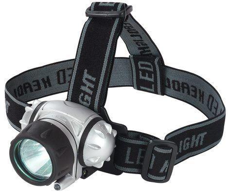 803. LED Headlight