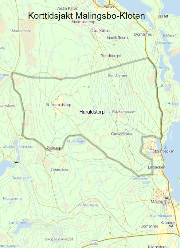 Malingsbo-Kloten Dagskort - Haraldstorp