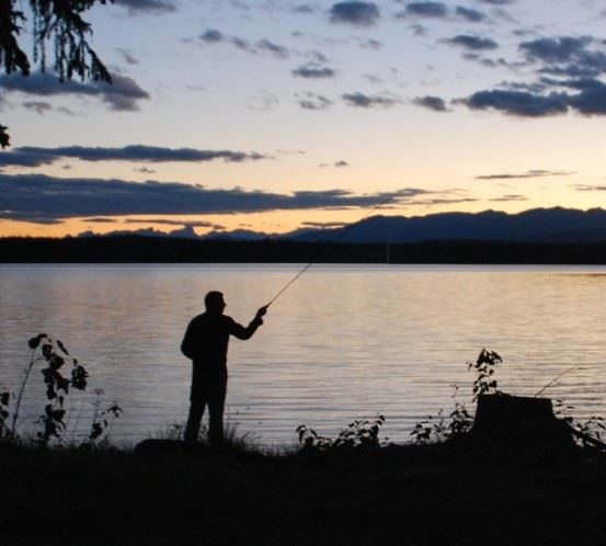 Fishing licence in Storlien