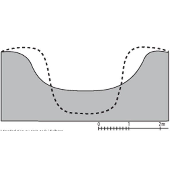 © Hemavan Tärnaby PR-förening, Längdsektion av grop nr. 9 i Solberg. Den heldragna linjen visar den nuvarnade profilen, den sträckade linjen den ursprungliga.
